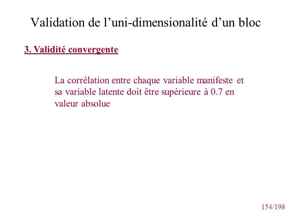 154/198 Validation de luni-dimensionalité dun bloc 3. Validité convergente La corrélation entre chaque variable manifeste et sa variable latente doit