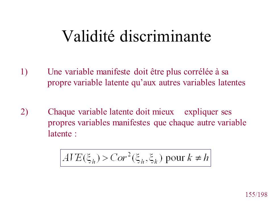 155/198 Validité discriminante 1)Une variable manifeste doit être plus corrélée à sa propre variable latente quaux autres variables latentes 2)Chaque