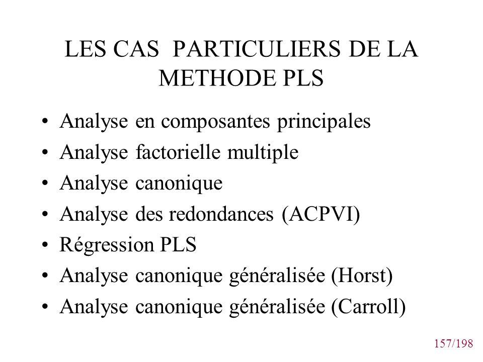 157/198 LES CAS PARTICULIERS DE LA METHODE PLS Analyse en composantes principales Analyse factorielle multiple Analyse canonique Analyse des redondanc