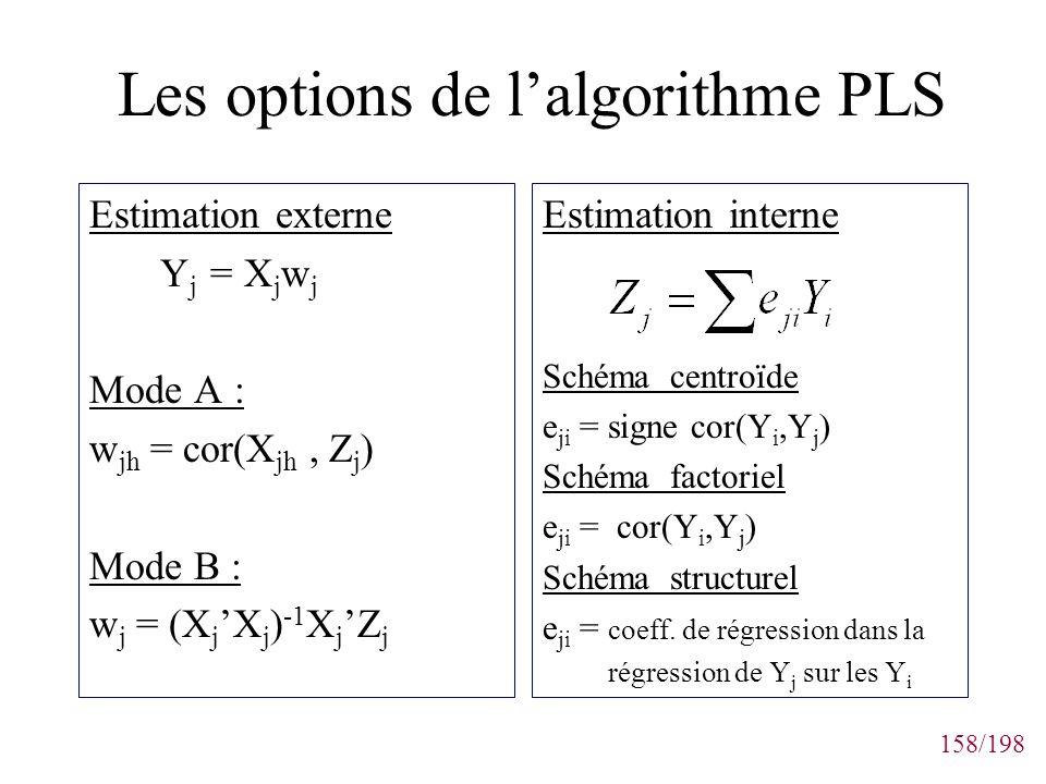 158/198 Les options de lalgorithme PLS Estimation externe Y j = X j w j Mode A : w jh = cor(X jh, Z j ) Mode B : w j = (X j X j ) -1 X j Z j Estimatio
