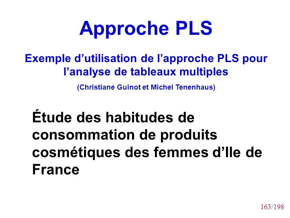163/198 Approche PLS Exemple dutilisation de lapproche PLS pour lanalyse de tableaux multiples (Christiane Guinot et Michel Tenenhaus) Étude des habit