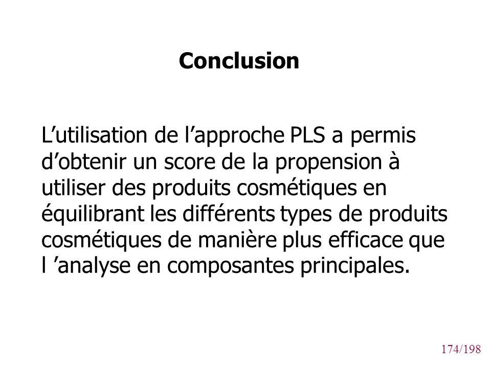 174/198 Lutilisation de lapproche PLS a permis dobtenir un score de la propension à utiliser des produits cosmétiques en équilibrant les différents ty