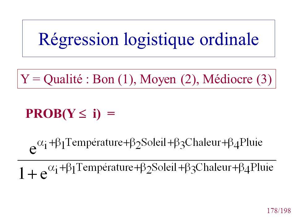 178/198 Régression logistique ordinale PROB(Y i) = Y = Qualité : Bon (1), Moyen (2), Médiocre (3)