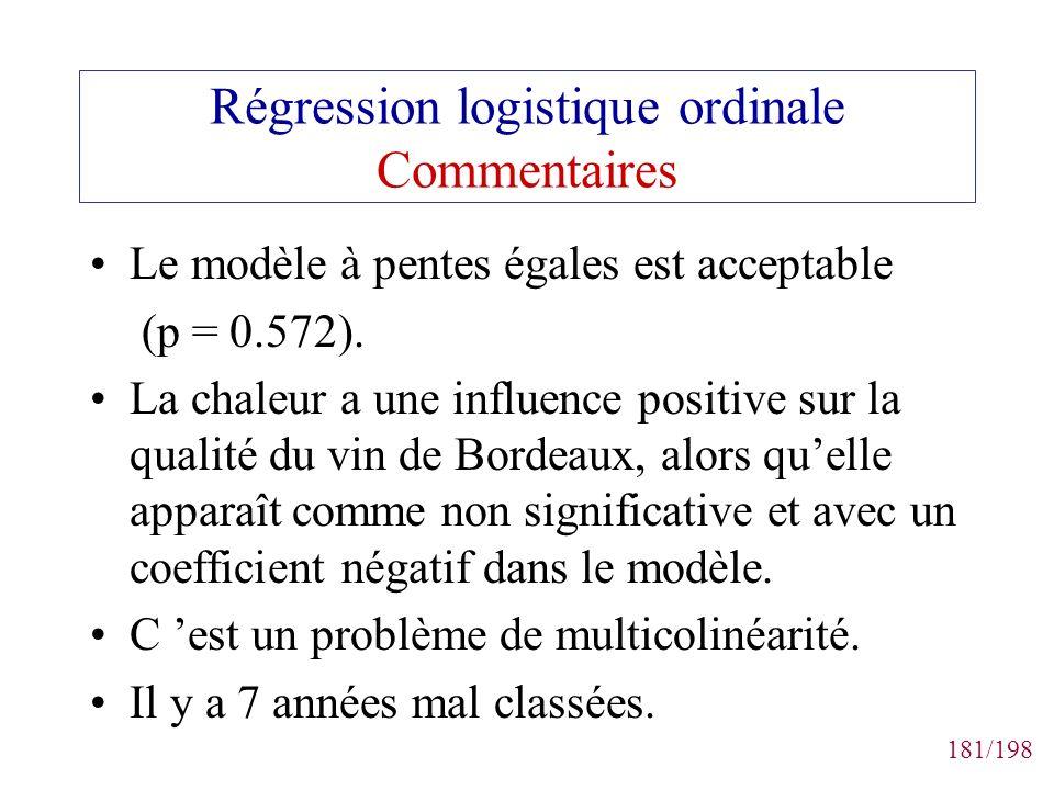 181/198 Régression logistique ordinale Commentaires Le modèle à pentes égales est acceptable (p = 0.572). La chaleur a une influence positive sur la q