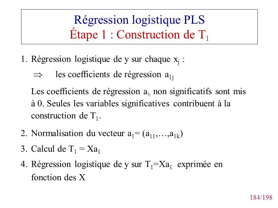 184/198 Régression logistique PLS Étape 1 : Construction de T 1 1.Régression logistique de y sur chaque x j : les coefficients de régression a 1j Les