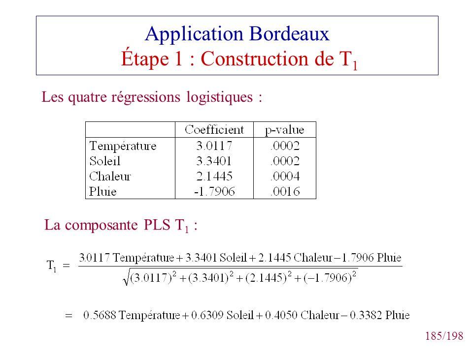 185/198 Application Bordeaux Étape 1 : Construction de T 1 Les quatre régressions logistiques : La composante PLS T 1 :