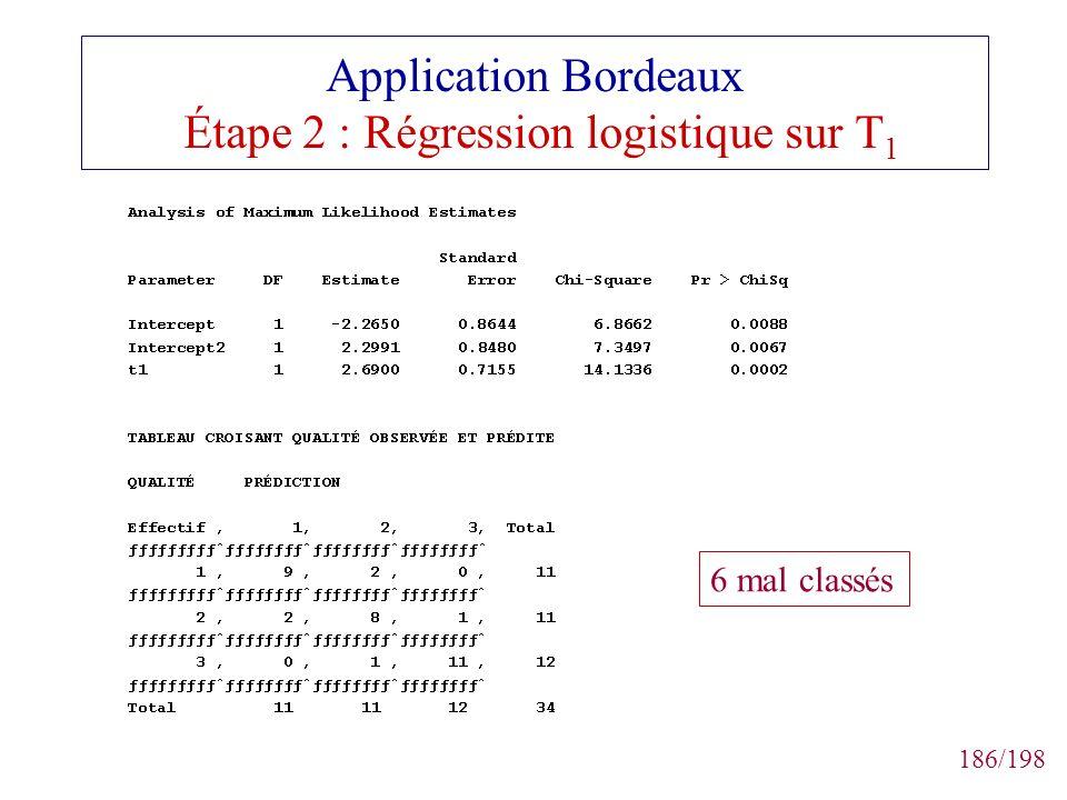 186/198 Application Bordeaux Étape 2 : Régression logistique sur T 1 6 mal classés