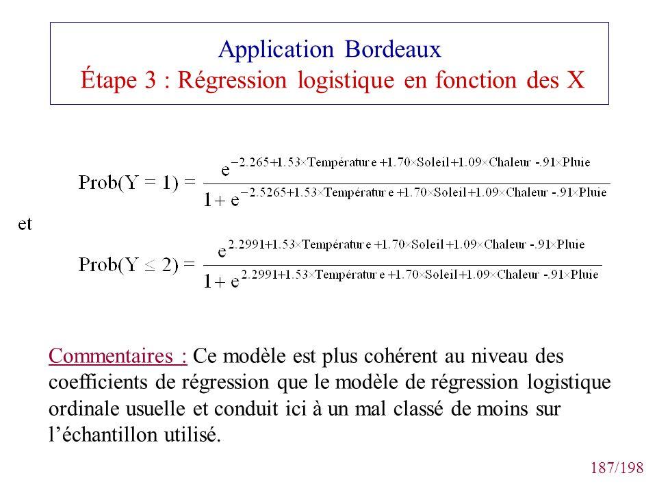 187/198 Application Bordeaux Étape 3 : Régression logistique en fonction des X Commentaires : Ce modèle est plus cohérent au niveau des coefficients d