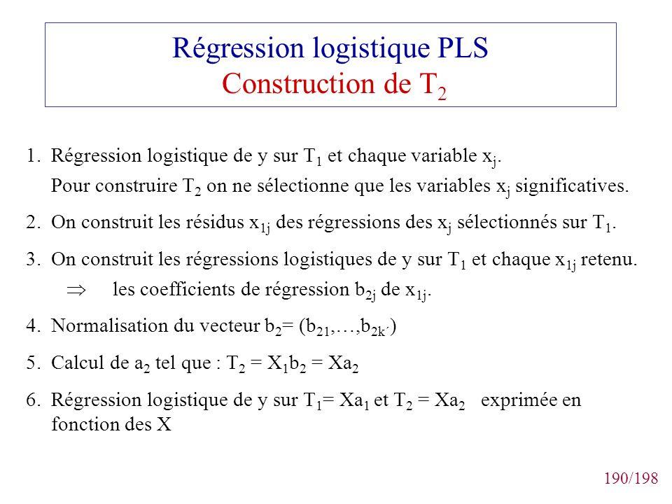 190/198 1.Régression logistique de y sur T 1 et chaque variable x j. Pour construire T 2 on ne sélectionne que les variables x j significatives. 2.On