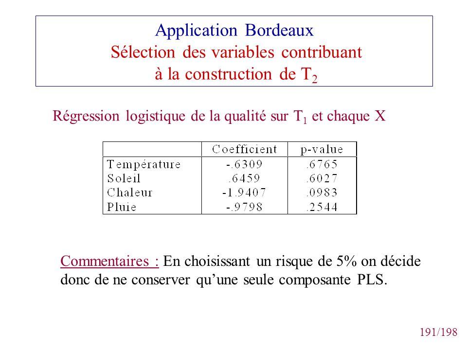 191/198 Application Bordeaux Sélection des variables contribuant à la construction de T 2 Régression logistique de la qualité sur T 1 et chaque X Comm