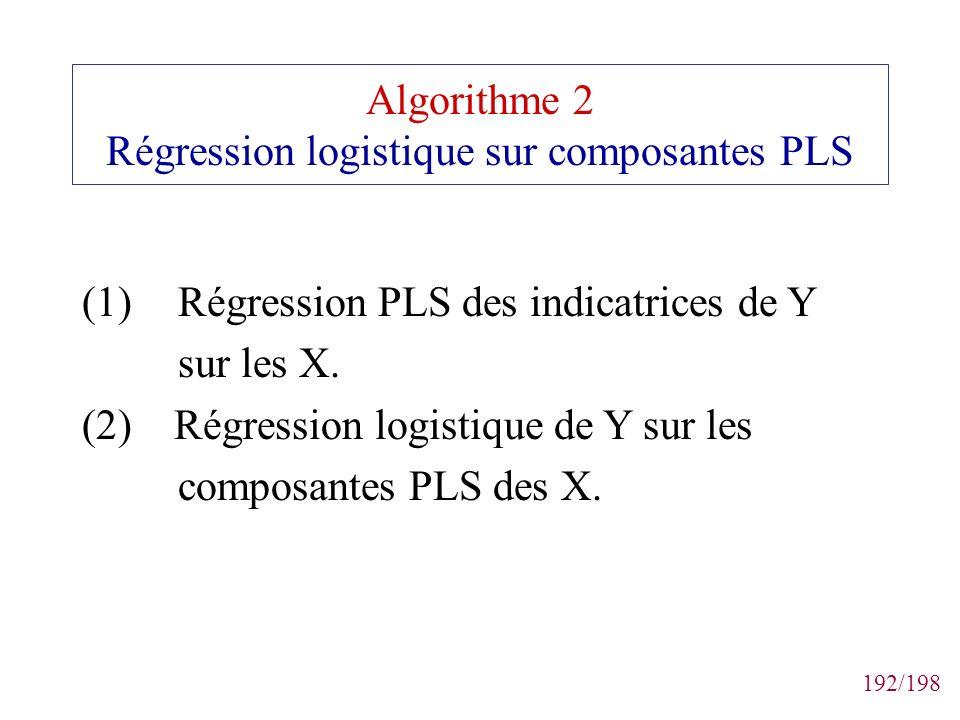 192/198 Algorithme 2 Régression logistique sur composantes PLS (1)Régression PLS des indicatrices de Y sur les X. (2) Régression logistique de Y sur l