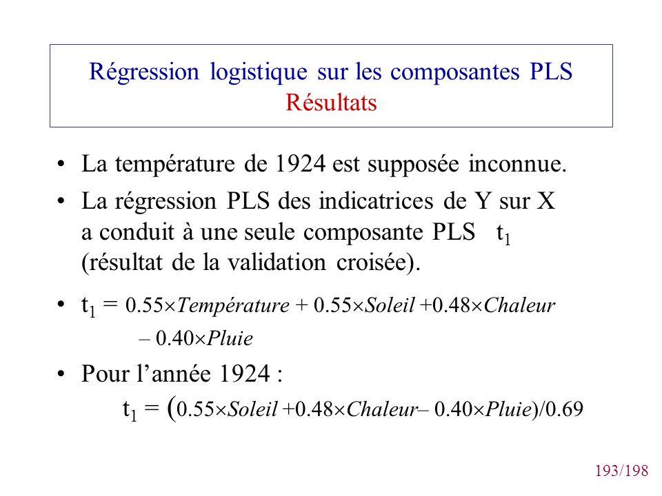 193/198 Régression logistique sur les composantes PLS Résultats La température de 1924 est supposée inconnue. La régression PLS des indicatrices de Y