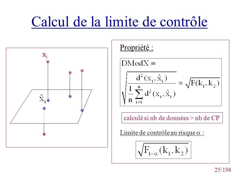 25/198 Calcul de la limite de contrôle Propriété : Limite de contrôle au risque : * * * * * * * * xixi calculé si nb de données > nb de CP