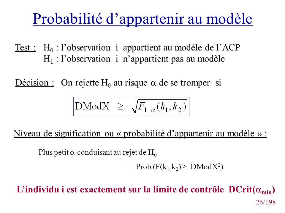 26/198 Probabilité dappartenir au modèle Test : H 0 : lobservation i appartient au modèle de lACP H 1 : lobservation i nappartient pas au modèle Décis