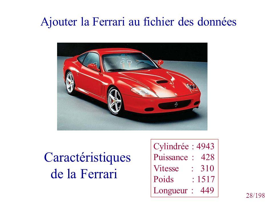28/198 Cylindrée : 4943 Puissance : 428 Vitesse : 310 Poids : 1517 Longueur : 449 Caractéristiques de la Ferrari Ajouter la Ferrari au fichier des don