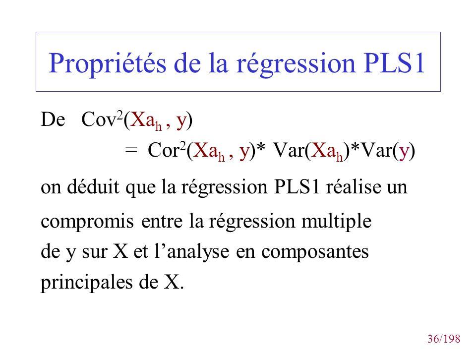 36/198 Propriétés de la régression PLS1 De Cov 2 (Xa h, y) = Cor 2 (Xa h, y)* Var(Xa h )*Var(y) on déduit que la régression PLS1 réalise un compromis