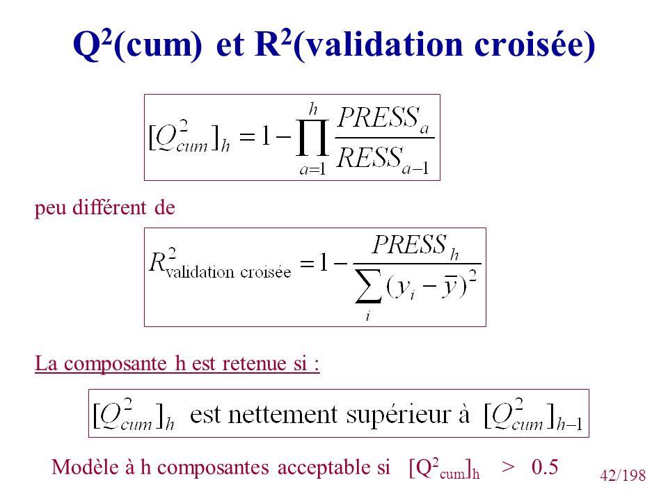 42/198 Q 2 (cum) et R 2 (validation croisée) peu différent de Modèle à h composantes acceptable si [Q 2 cum ] h > 0.5 La composante h est retenue si :
