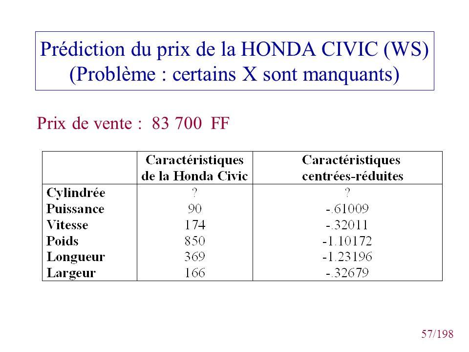57/198 Prédiction du prix de la HONDA CIVIC (WS) (Problème : certains X sont manquants) Prix de vente : 83 700 FF