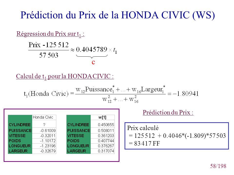 58/198 Prédiction du Prix de la HONDA CIVIC (WS) Calcul de t 1 pour la HONDA CIVIC : Régression du Prix sur t 1 : Prédiction du Prix : Prix calculé =