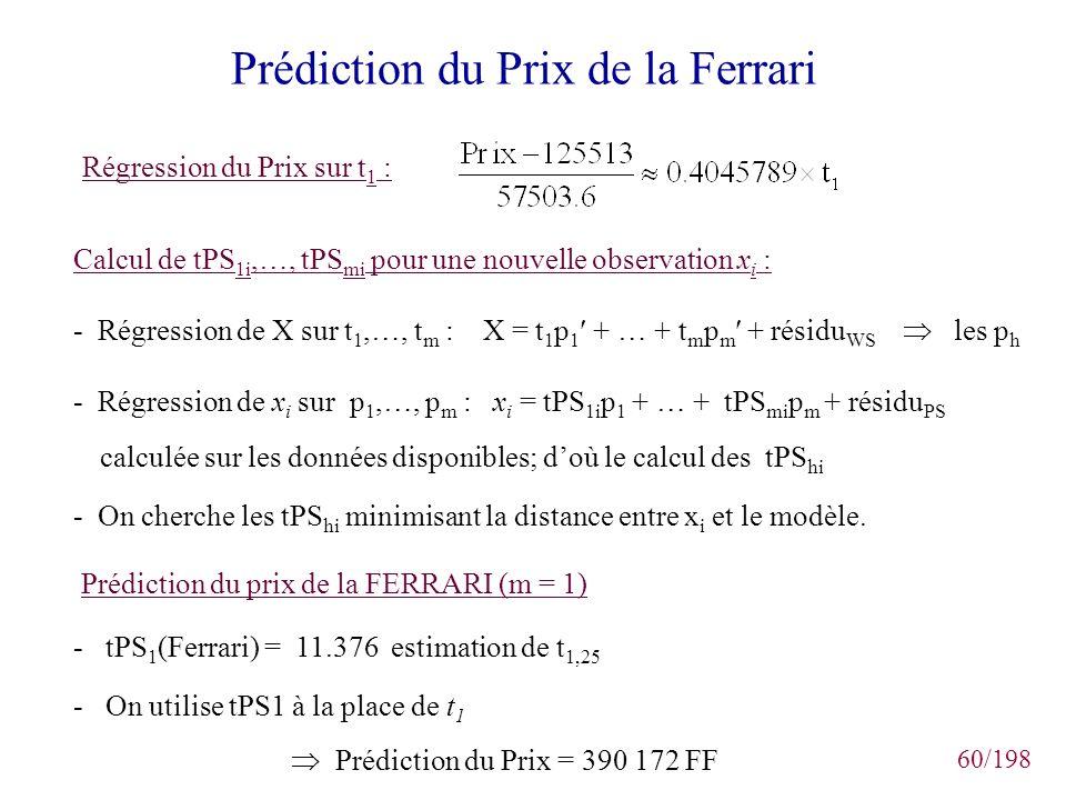 60/198 Prédiction du Prix de la Ferrari Calcul de tPS 1i,…, tPS mi pour une nouvelle observation x i : - Régression de X sur t 1,…, t m : X = t 1 p 1