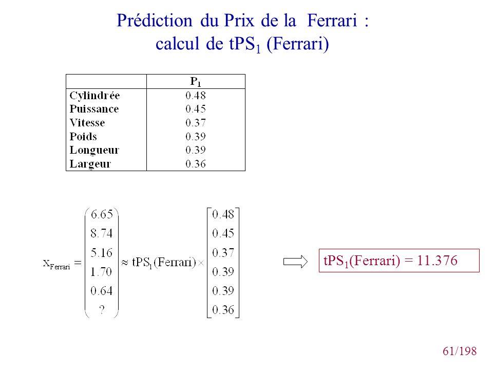 61/198 Prédiction du Prix de la Ferrari : calcul de tPS 1 (Ferrari) tPS 1 (Ferrari) = 11.376