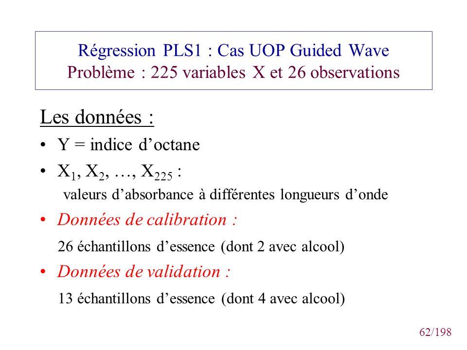 62/198 Régression PLS1 : Cas UOP Guided Wave Problème : 225 variables X et 26 observations Les données : Y = indice doctane X 1, X 2, …, X 225 : valeu