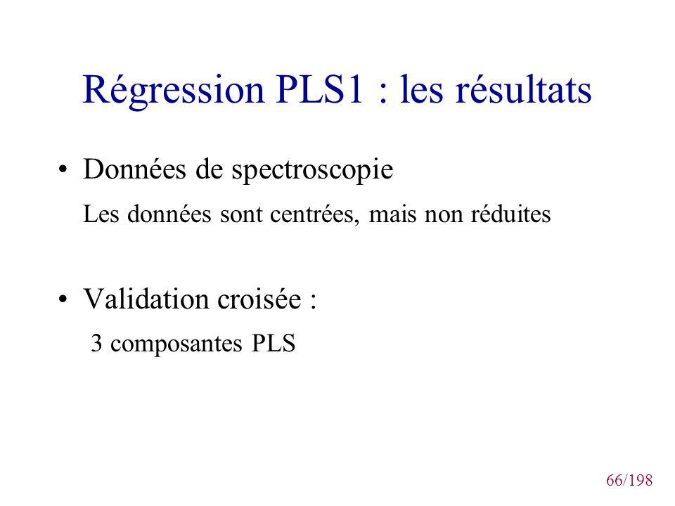66/198 Régression PLS1 : les résultats Données de spectroscopie Les données sont centrées, mais non réduites Validation croisée : 3 composantes PLS