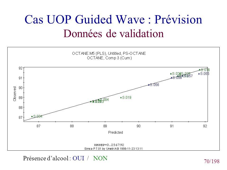 70/198 Cas UOP Guided Wave : Prévision Données de validation Présence dalcool : OUI / NON