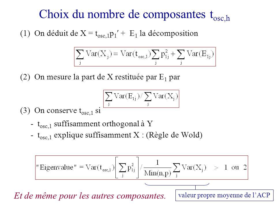 73/198 Choix du nombre de composantes t osc,h Et de même pour les autres composantes. (1) On déduit de X = t osc,1 p 1 + E 1 la décomposition (2) On m