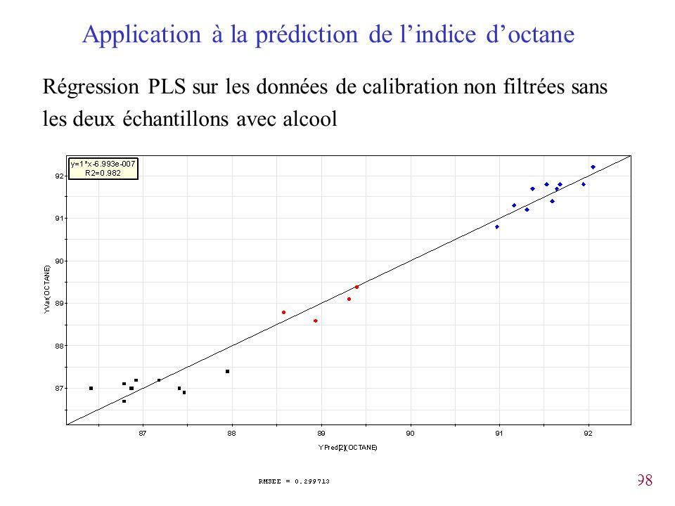 74/198 Application à la prédiction de lindice doctane Régression PLS sur les données de calibration non filtrées sans les deux échantillons avec alcoo