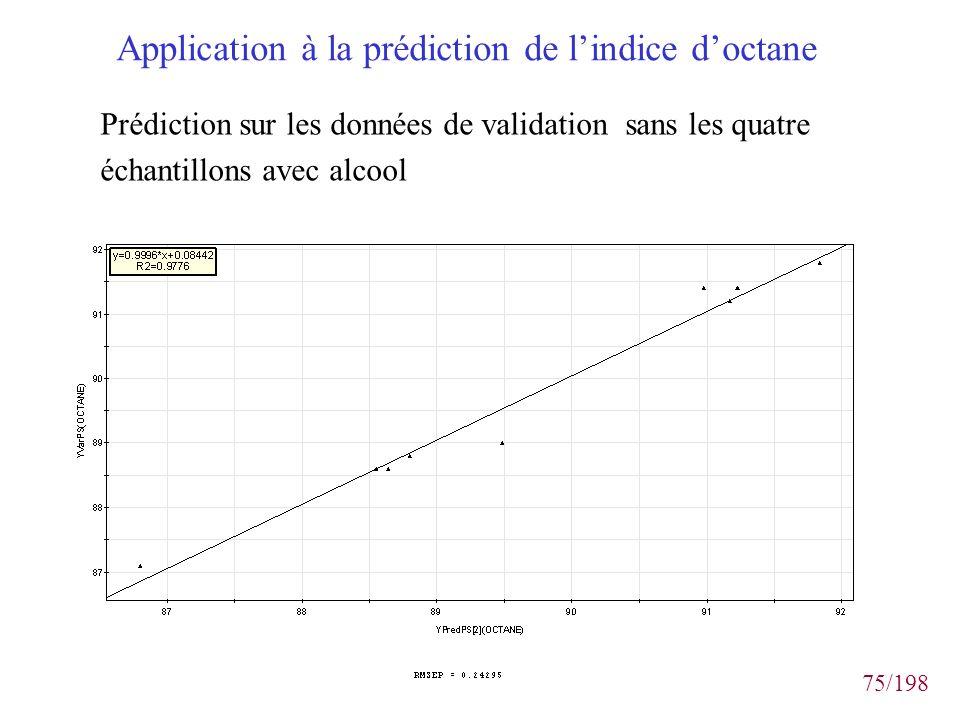 75/198 Application à la prédiction de lindice doctane Prédiction sur les données de validation sans les quatre échantillons avec alcool