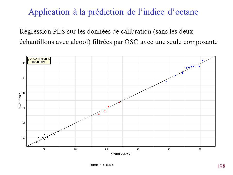 79/198 Application à la prédiction de lindice doctane Régression PLS sur les données de calibration (sans les deux échantillons avec alcool) filtrées