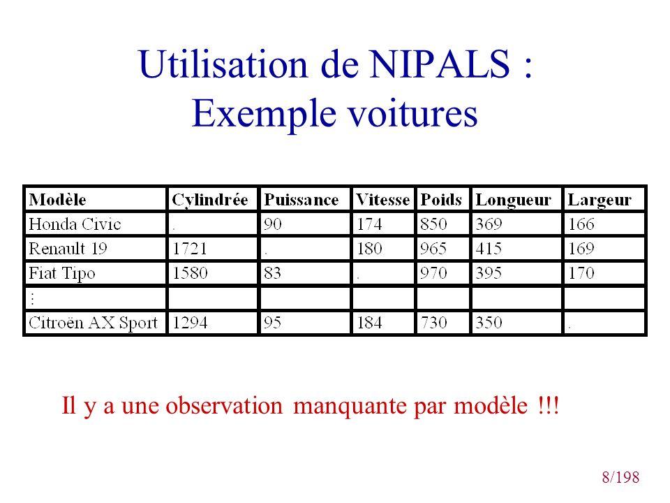 8/198 Utilisation de NIPALS : Exemple voitures Il y a une observation manquante par modèle !!!