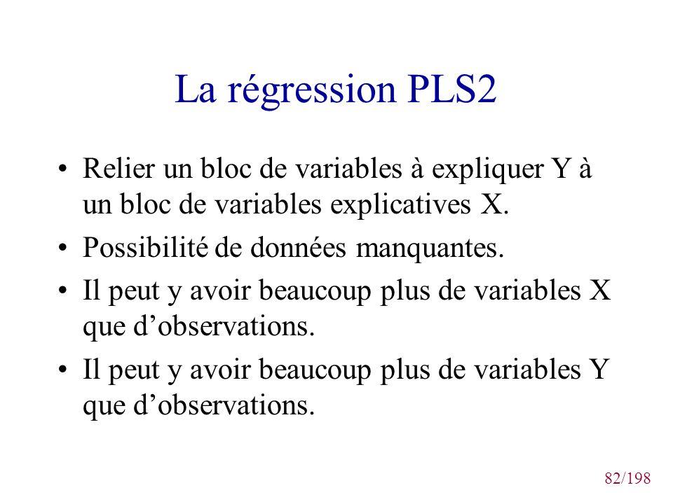 82/198 La régression PLS2 Relier un bloc de variables à expliquer Y à un bloc de variables explicatives X. Possibilité de données manquantes. Il peut