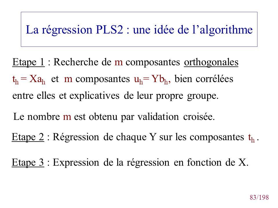83/198 La régression PLS2 : une idée de lalgorithme Etape 3 : Expression de la régression en fonction de X. Etape 1 : Recherche de m composantes ortho