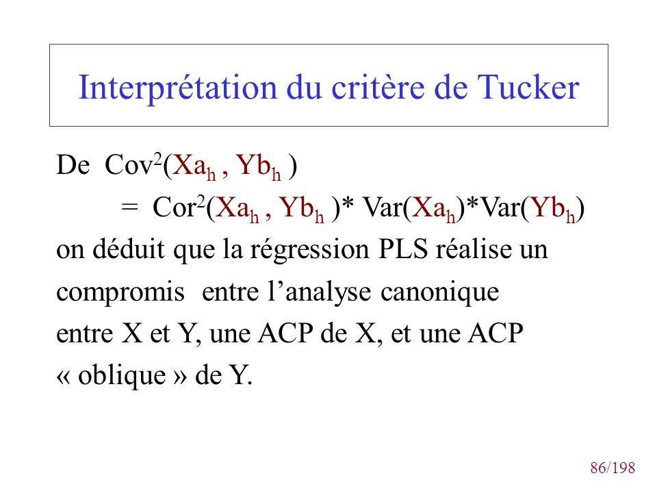 86/198 Interprétation du critère de Tucker De Cov 2 (Xa h, Yb h ) = Cor 2 (Xa h, Yb h )* Var(Xa h )*Var(Yb h ) on déduit que la régression PLS réalise