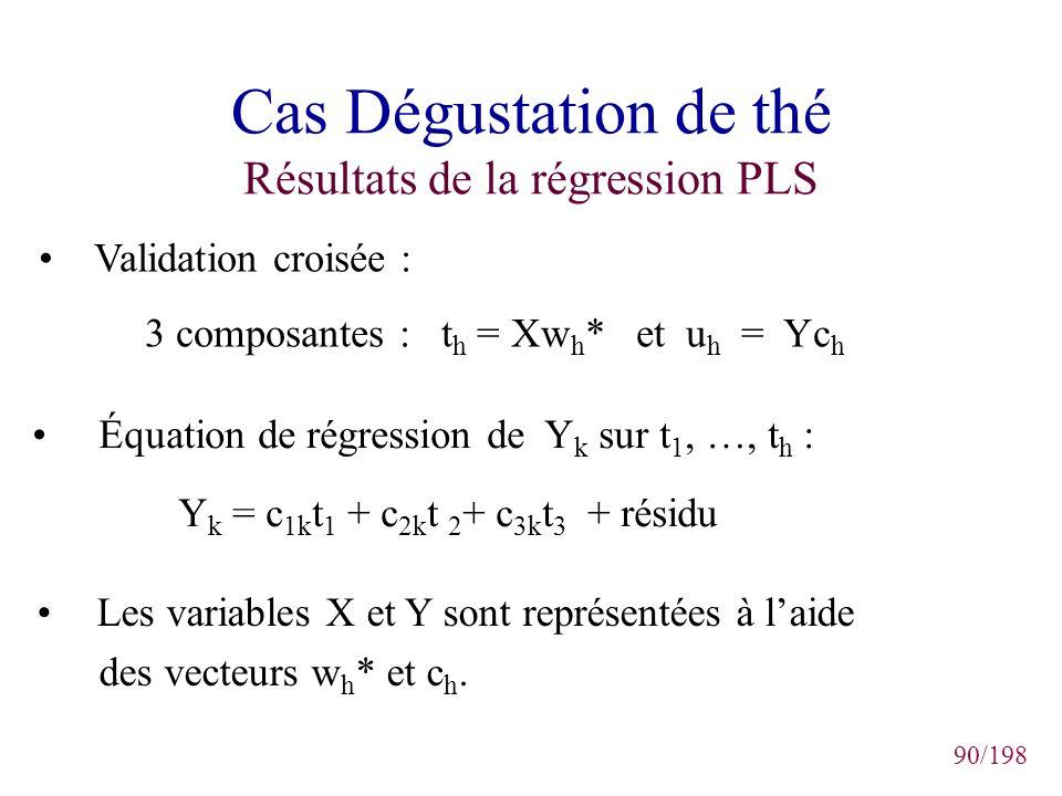 90/198 Cas Dégustation de thé Résultats de la régression PLS Validation croisée : 3 composantes : t h = Xw h * et u h = Yc h Équation de régression de