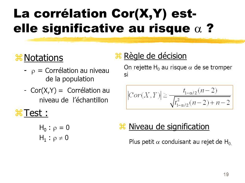 19 La corrélation Cor(X,Y) est- elle significative au risque ? zNotations - = Corrélation au niveau de la population - Cor(X,Y) = Corrélation au nivea