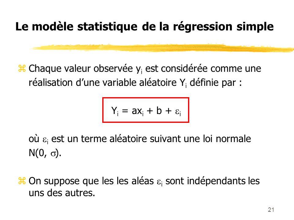 21 Le modèle statistique de la régression simple zChaque valeur observée y i est considérée comme une réalisation dune variable aléatoire Y i définie