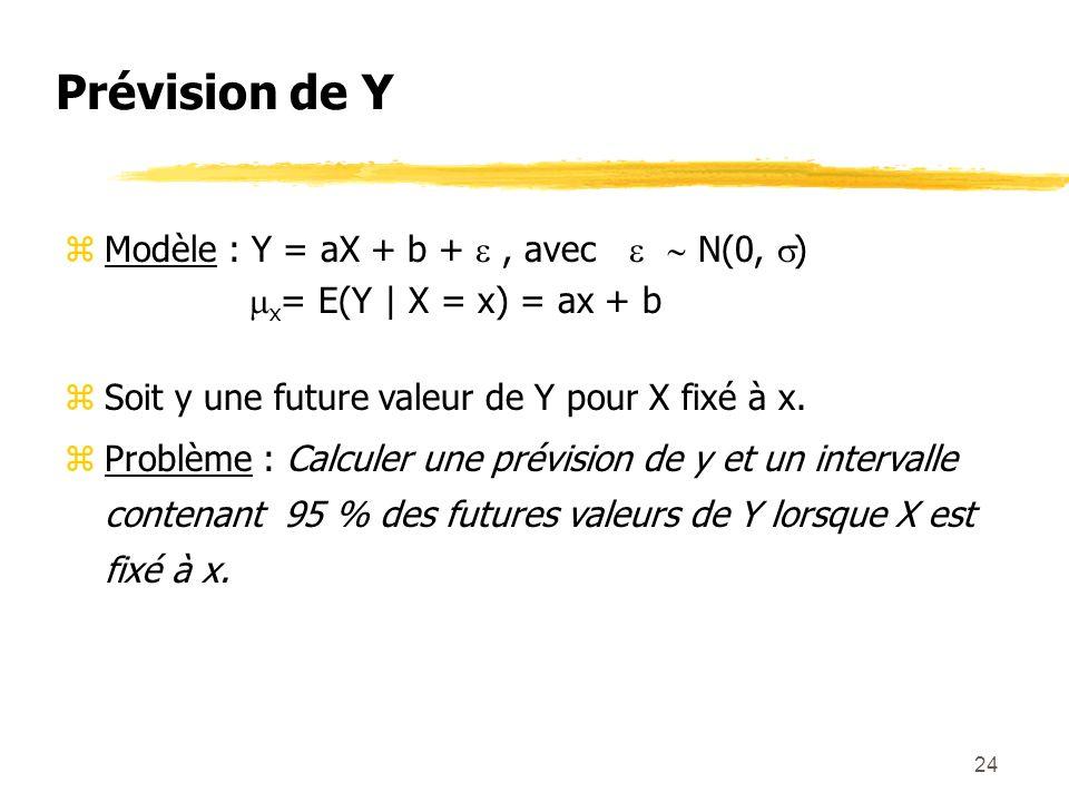 24 Prévision de Y zModèle : Y = aX + b +, avec N(0, ) x = E(Y | X = x) = ax + b zSoit y une future valeur de Y pour X fixé à x. zProblème : Calculer u