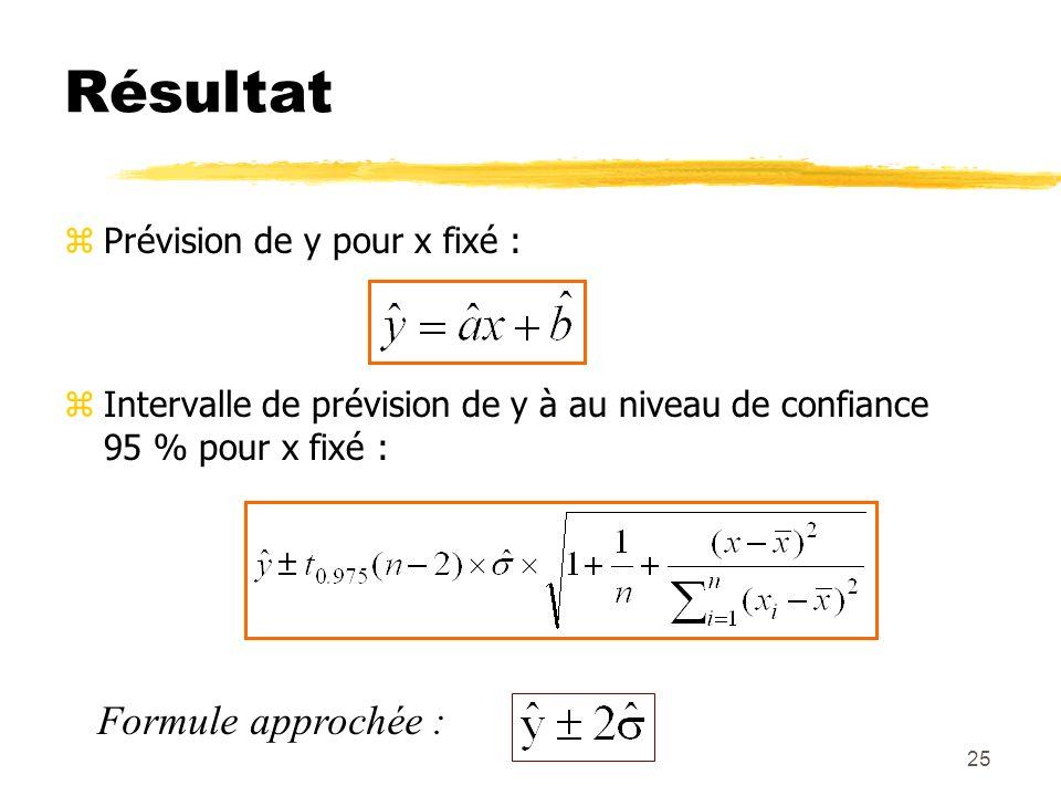 25 Résultat zPrévision de y pour x fixé : zIntervalle de prévision de y à au niveau de confiance 95 % pour x fixé : Formule approchée :