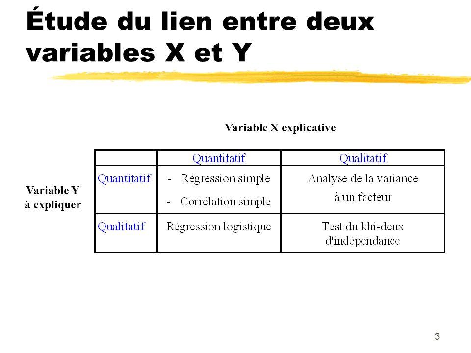 3 Étude du lien entre deux variables X et Y Variable Y à expliquer Variable X explicative