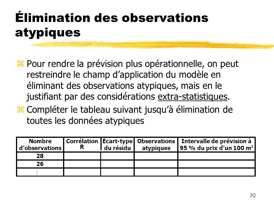 30 Élimination des observations atypiques zPour rendre la prévision plus opérationnelle, on peut restreindre le champ dapplication du modèle en élimin
