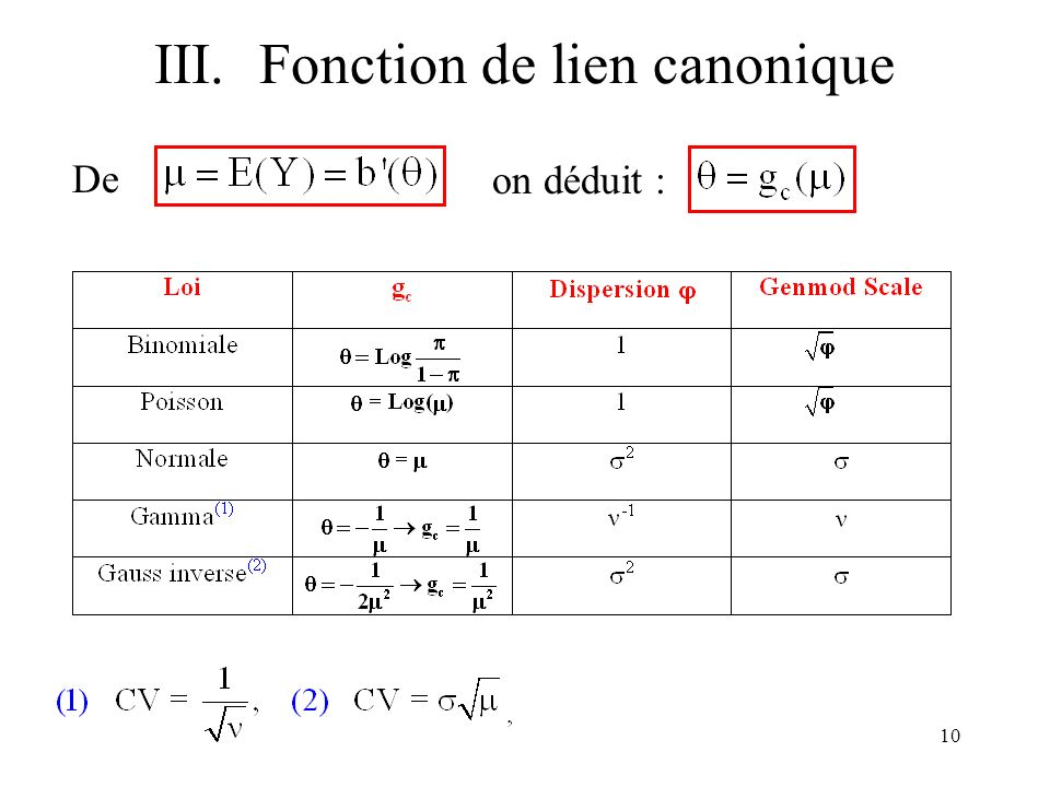 10 III.Fonction de lien canonique De on déduit :