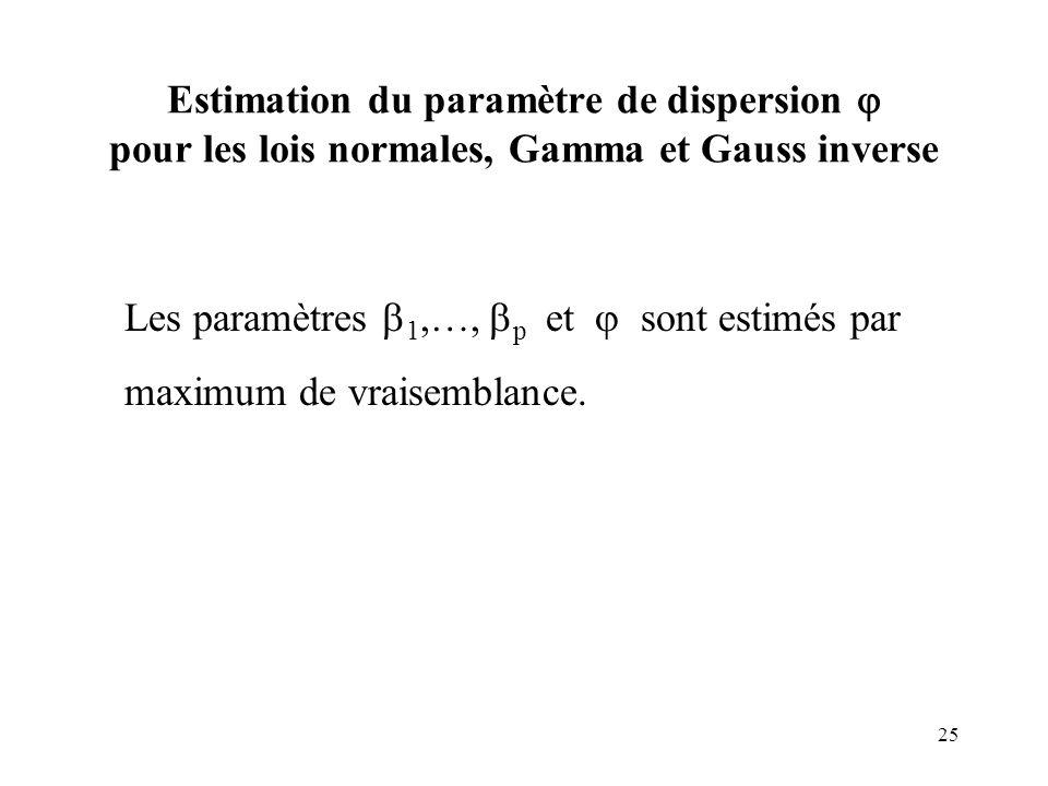 25 Estimation du paramètre de dispersion pour les lois normales, Gamma et Gauss inverse Les paramètres 1,…, p et sont estimés par maximum de vraisembl