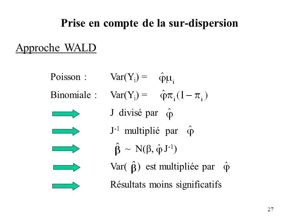 27 Prise en compte de la sur-dispersion Approche WALD Poisson :Var(Y i ) = Binomiale : Var(Y i ) = J divisé par J -1 multiplié par ~ N(, J -1 ) Var( )