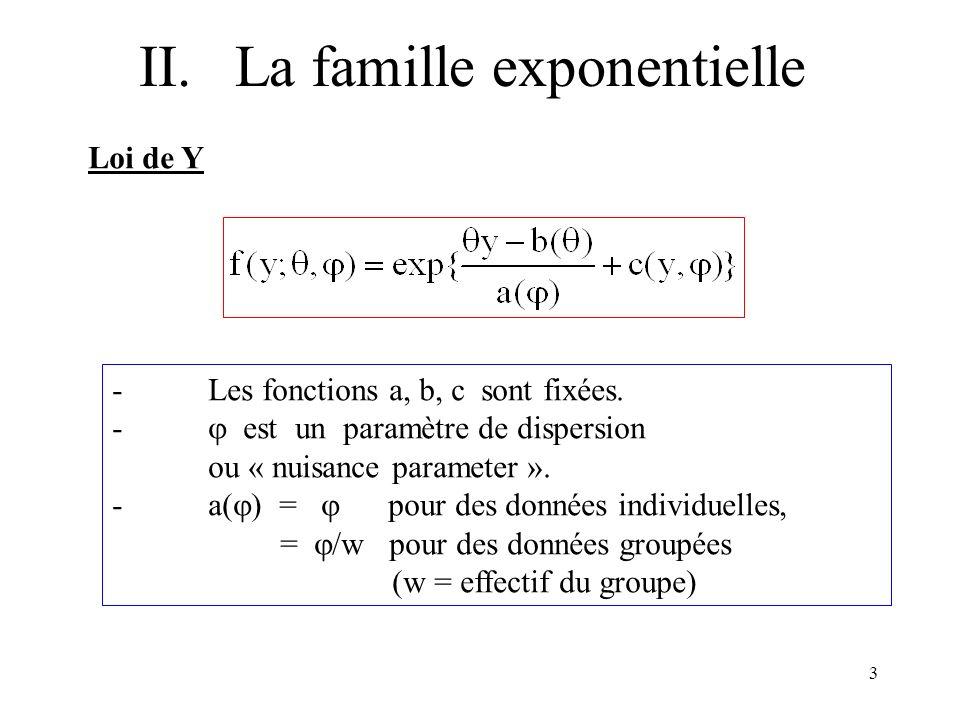 3 II.La famille exponentielle Loi de Y -Les fonctions a, b, c sont fixées. - est un paramètre de dispersion ou « nuisance parameter ». -a( ) = pour de
