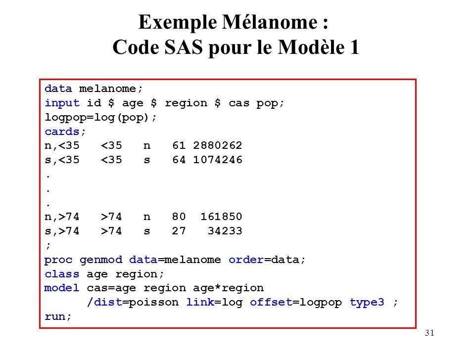 31 Exemple Mélanome : Code SAS pour le Modèle 1 data melanome; input id $ age $ region $ cas pop; logpop=log(pop); cards; n,<35 <35 n 61 2880262 s,<35