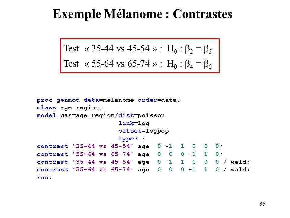 36 Exemple Mélanome : Contrastes proc genmod data=melanome order=data; class age region; model cas=age region/dist=poisson link=log offset=logpop type