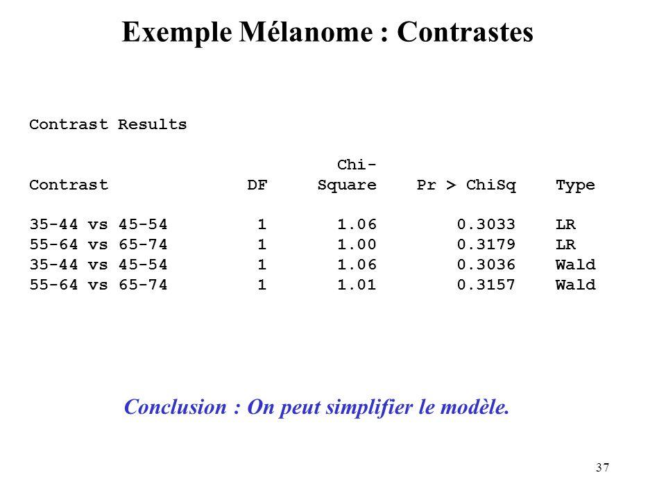 37 Exemple Mélanome : Contrastes Contrast Results Chi- Contrast DF Square Pr > ChiSq Type 35-44 vs 45-54 1 1.06 0.3033 LR 55-64 vs 65-74 1 1.00 0.3179